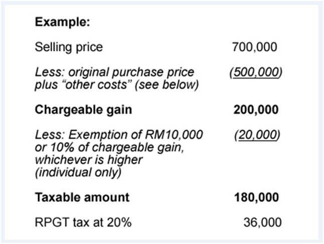 rpgt-calculation
